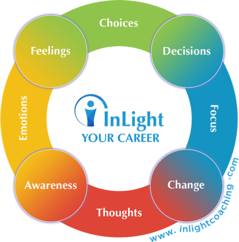 InLight Your Career