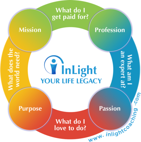 InLight Your Life Legacy