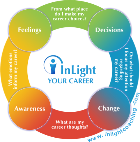 InLight Your Career Development